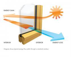 sun-energy-glass